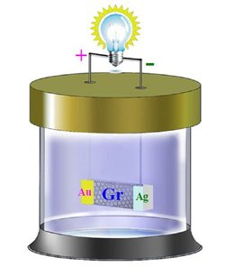 au-ag-graphene-battery.img_assist_custom-250x306