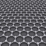 New Graphene Market Report Published By IDTechEx